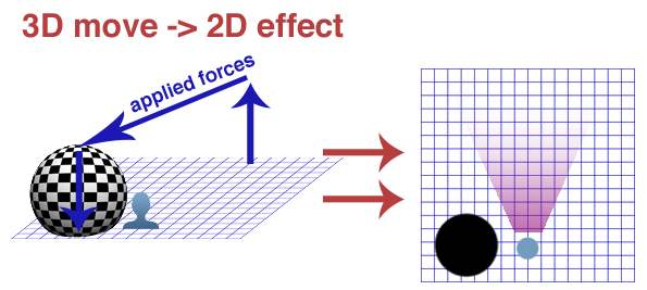 3D-to-2D disappear image