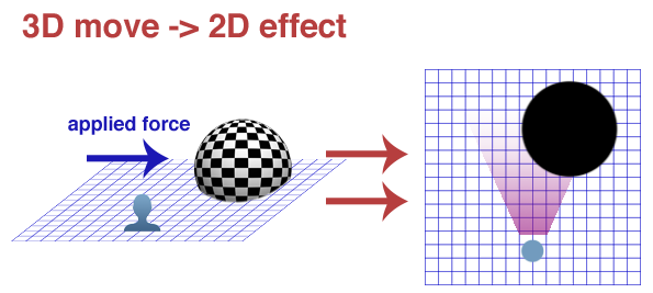3D-to-2D move image